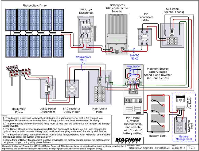 solar panel wire diagram solar image wiring diagram pv solar panel wiring diagram pv auto wiring diagram schematic on solar panel wire diagram