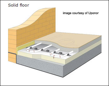 Underfloor Heating Concrete Floor Carpet Vidalondon
